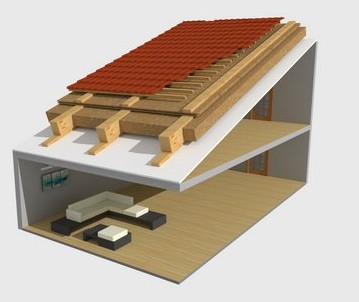 strecha-schema